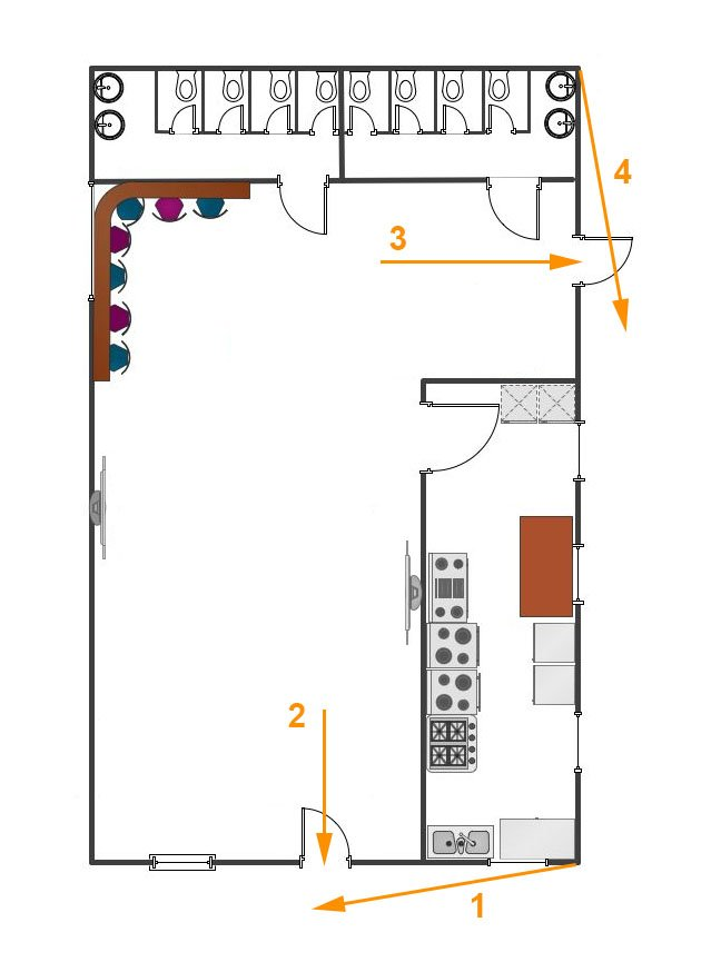 Cafe Sample System Floorplan