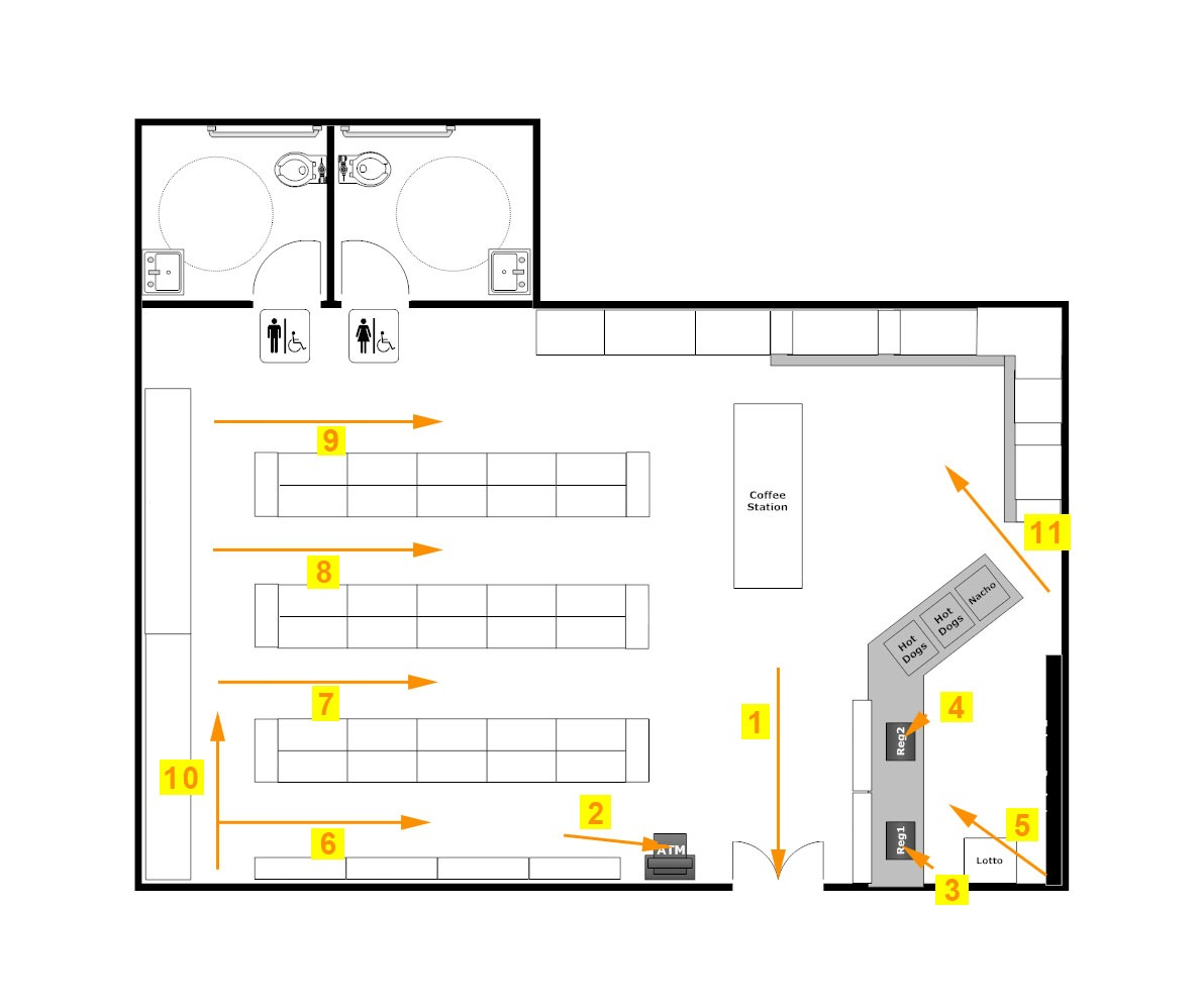 Retail Store Sample System Floorplan