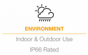 Indoor and Outdoor Usage